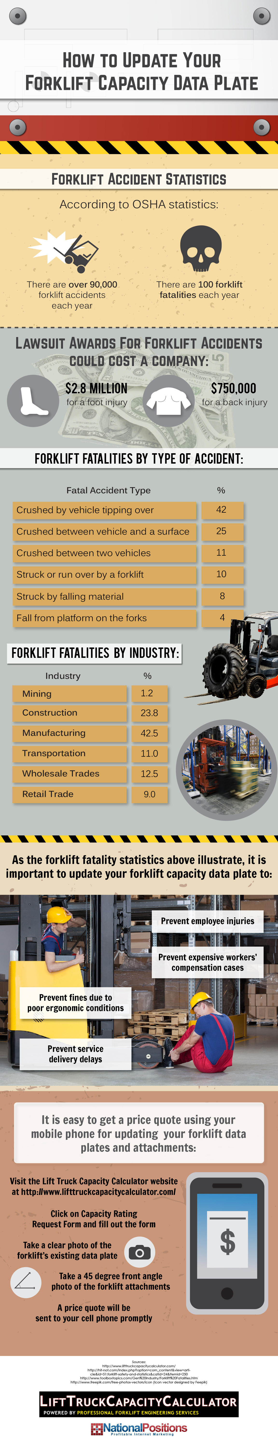 How to Update Your Forklift Capacity Data Plate