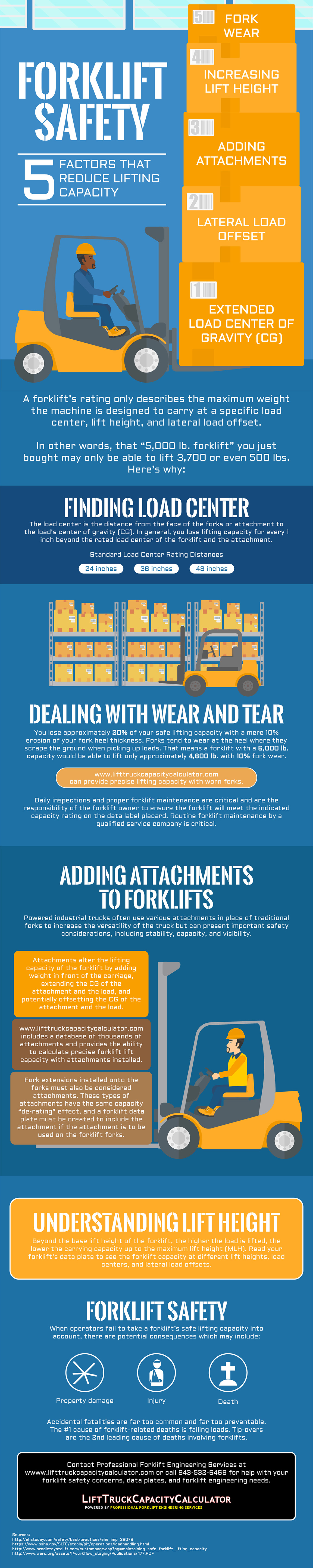 infographic wireframe lifttruck